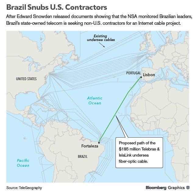 planovana-trasa-novej-podmorskej-siete-zdroj-bloomberg-com